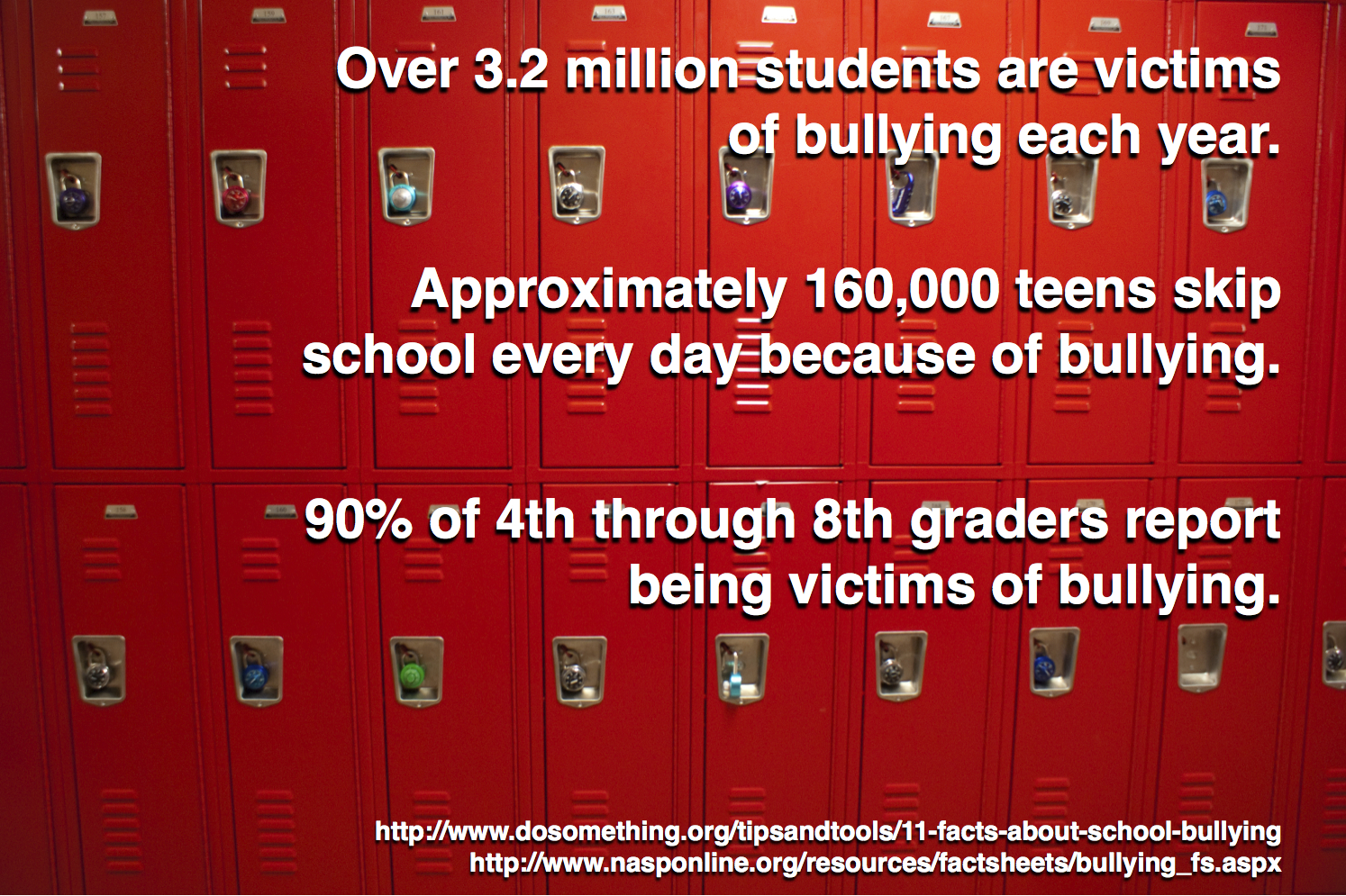 the issue and treatment of cyberbullying Cyberbullying for grades 6-12 updated and expanded a prevention curriculum and statistics surrounding the issue of cyberbullying treatment resell.