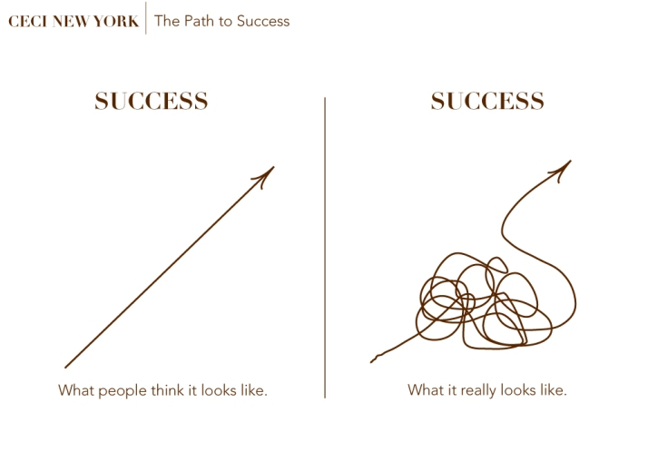 What-success-looks-like